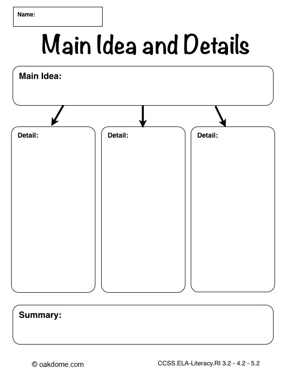 Graphic organizers eec 528 summer 2015 graphic organizers are visual representations that help students organize ideas from text miller veatch 2012 gumiabroncs Image collections